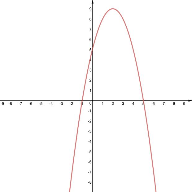 Quadratics.jpg